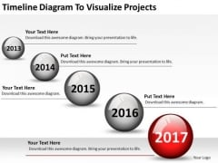 Business Model Diagrams Timeline To Visualize Projects Ppt PowerPoint Templates