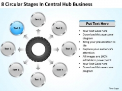 Business Model Strategy 8 Circular Stages Central Hub Examples