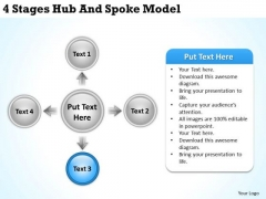 Business Organizational Chart Examples 4 Stages Hub And Spoke Model Ppt PowerPoint Templates
