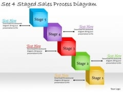 Business Plan And Strategy See 4 Staged Sales Process Diagram Change Management