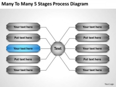 Business Plan Strategy Many To 5 Stages Process Diagram Concepts