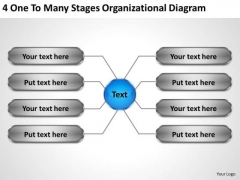 Business Plan Strategy One To Many Stages Organizational Diagram Policy And