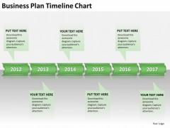 Business Plan Timeline Chart PowerPoint Templates Ppt Slides Graphics