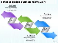 Business Planning Strategy 3 Stages Zigzag Framework Strategic Ppt Slide