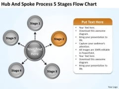 Business Planning Strategy Spoke Process 5 Stages Flow Chart Formulation