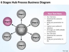 Business Planning Strategy Stages Hub Process Diagram Integration