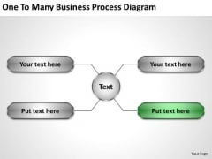 Business Planning Strategy To Many Process Diagram International Marketing Concepts