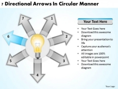 Business Policy And Strategy 7 Directional Arrows Circular Manner Ppt PowerPoint
