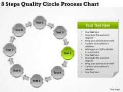 Business Policy And Strategy Steps Quality Circle Process Chart Innovative Marketing Concepts