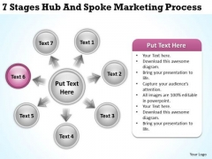 Business PowerPoint Presentation Hub And Spoke Marketing Process Ppt Templates