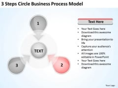 Business PowerPoint Presentation Process Model Ppt Plans Slides
