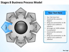 Business PowerPoint Presentation Process Model Ppt What Is Plan Templates