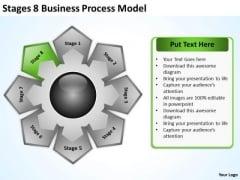 Business PowerPoint Presentation Process Model Sample Plans Slides
