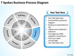 Business PowerPoint Presentations Process Diagram Plan Review Slides
