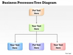 Business PowerPoint Presentations Processes Tree Diagram Circular Flow Slides