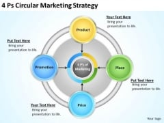 Business PowerPoint Template 4 Ps Circular Marketing Strategy Ppt Templates