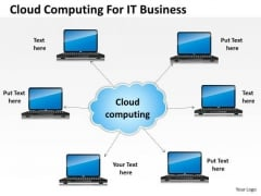 Business PowerPoint Template Cloud Computing For It Ppt Templates