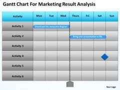 Business PowerPoint Template Gantt Chart For Marketing Result Analysis Ppt Slides
