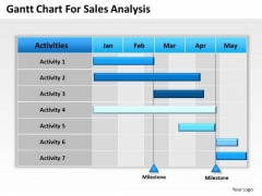 Business PowerPoint Template Gantt Chart For Sales Analysis Pppt Slides