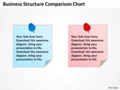 Business PowerPoint Template Structure Comparison Chart Ppt Slides