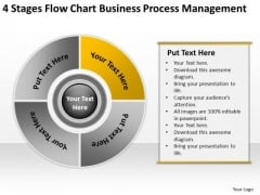 Business PowerPoint Templates Process Management What Is Plan Slides