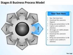 Business PowerPoint Templates Process Model Format Plan Slides