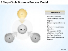 Business PowerPoint Templates Process Model Franchise Plan Slides