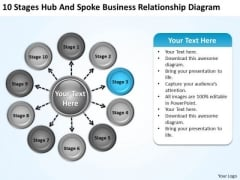 Business PowerPoint Templates Relationship Diagram How To Plan