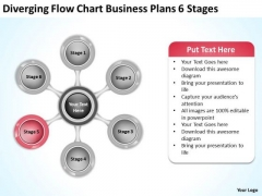 Business PowerPoint Theme Plans 6 Stages Ppt Outline Sample Templates