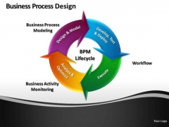 Business Process Design PowerPoint Slides And Ppt Diagram Templates