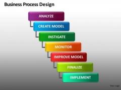 Business Process Design Ppt 16
