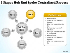 Business Process Diagram Examples Hub And Spoke Centralized Ppt PowerPoint Templates