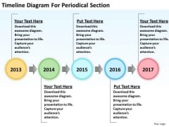 Business Process Flow Chart Example Diagram For Periodical Section PowerPoint Templates