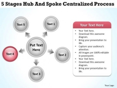Business Process Flow Diagram 5 Stages Hub And Spoke Centralized PowerPoint Slides