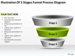 Business Process Flow Funnel Diagram PowerPoint Templates Backgrounds For Slide