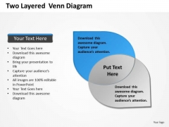 Business Process Flow Two Layered Venn Diagram PowerPoint Slides