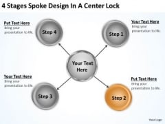 Business Process Flowchart Examples 4 Stages Spoke Design Center Lock PowerPoint Slides