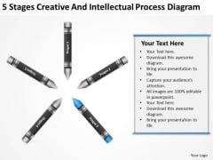 Business Process Flowchart Stages Creative And Intellectual Diagram PowerPoint Slide