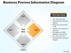 Business Process Model Diagram Download Information PowerPoint Slides