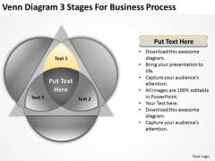 Business Process Ppt 4 Example Of Executive Summary Plan PowerPoint Templates