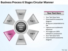 Business Process Strategy 6 Stages Circular Manner Ppt Development