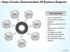 Business Process Strategy 7 Steps Circular Demonstration Of Diagram Ppt PowerPoint