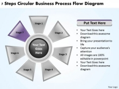 Business Process Strategy 7 Steps Circular Flow Diagram PowerPoint
