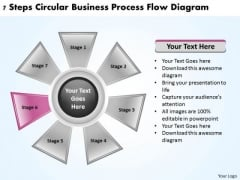 Business Process Strategy 7 Steps Circular Flow Diagram Ppt PowerPoint