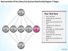 Business Relationship Diagram 7 Stages Ppt Plan Small PowerPoint Templates