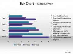 Business Sales PowerPoint Templates Business Bar Chart Data Driven Ppt Slides