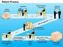 Business Signs PowerPoint Templates Success Patent Process Ppt Slides