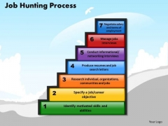 Business Steps PowerPoint Templates Education Job Hunting Process Ppt Slides
