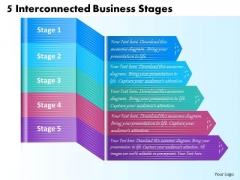 Business Strategy 5 Interconnected Stages Strategic Plan Example Ppt Slide