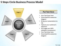 Business Strategy 5 Steps Circle Process Model Policy And